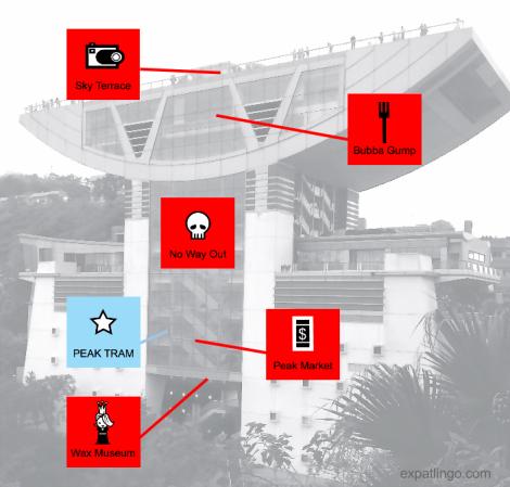Expat Lingo Travel Guide: Escape Peak Tower