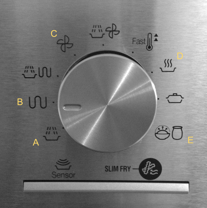Deciphering European Hieroglyphs Or How To Use A Microwave In
