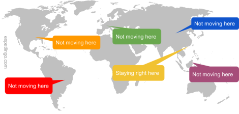 Not moving anywhere _expatlingo.com-2